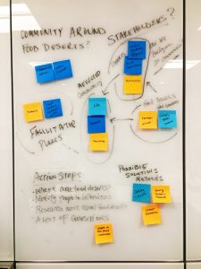 whiteboard mapping